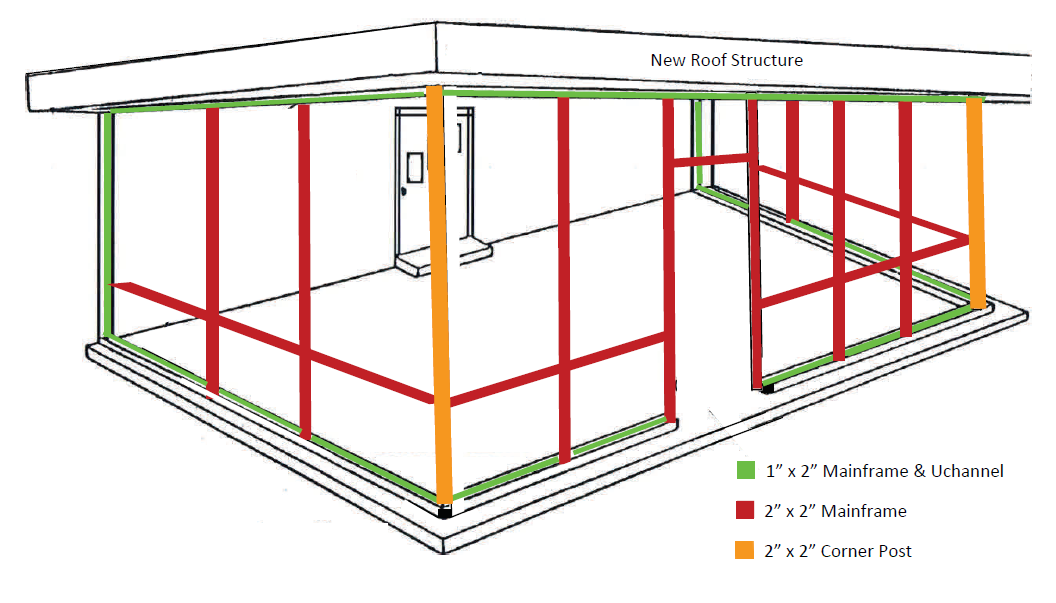 2x2 Enclosure Wireframe Installed