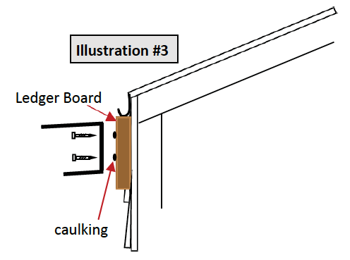 Mount C-Channel Ledger Board Side View