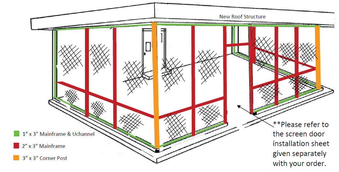 Wireframe of a completed installation