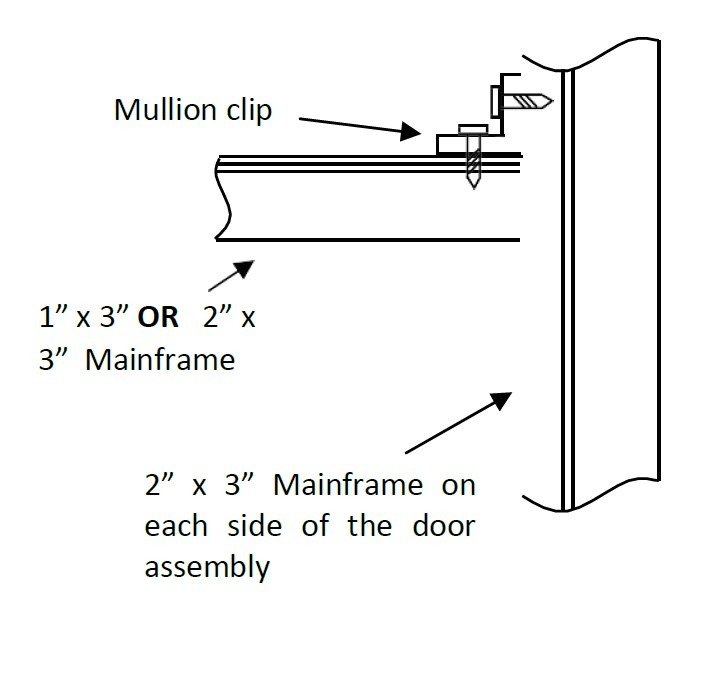 Mainframe on each side of door assembly