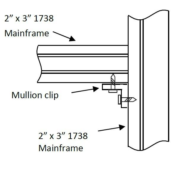 Attach mullion clips