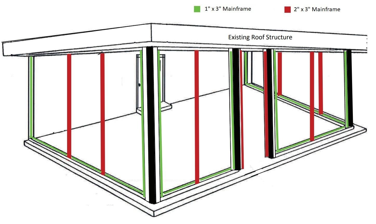 Screenroom Wireframe Mainframe Complete