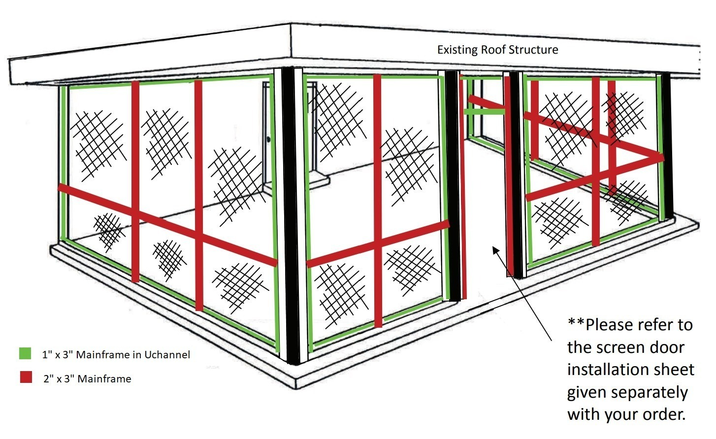 Wireframe Screen room with screening installed
