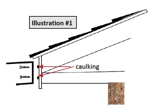 Mount C-Channel Caulking