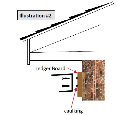 Mount C-Channel Ledger Board