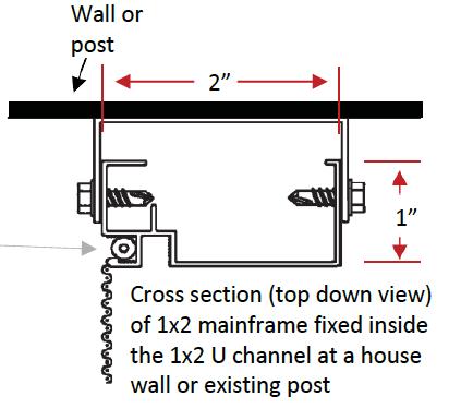 Install 1x2 Vertical Mainframe